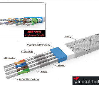 Neotech NEET-1008 Ethernet Cable UP-OCC Silver